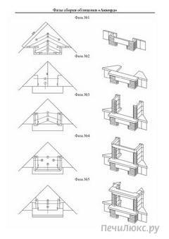 Схема сборки облицовки Аккорд.