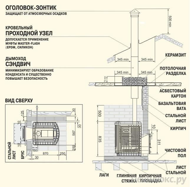 """Схема установки - дровяная печь  """"Сибирский утес """", Теплодар."""